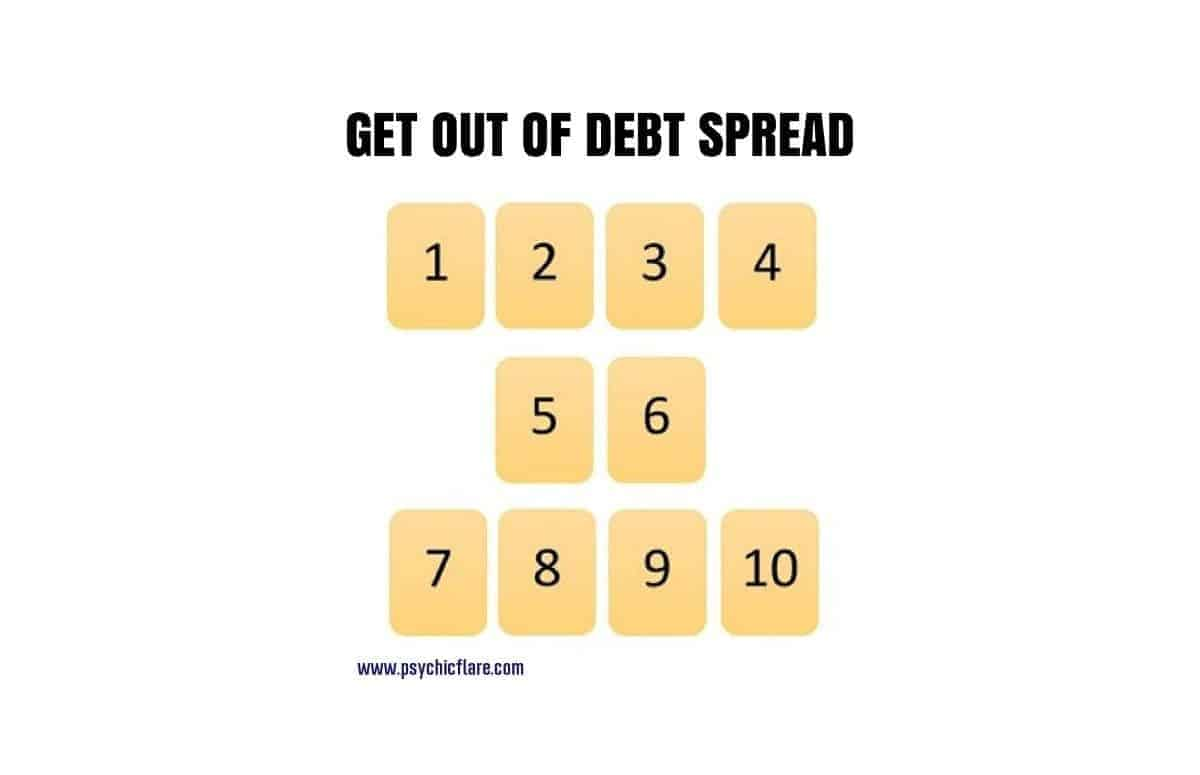 get out of debt diagram