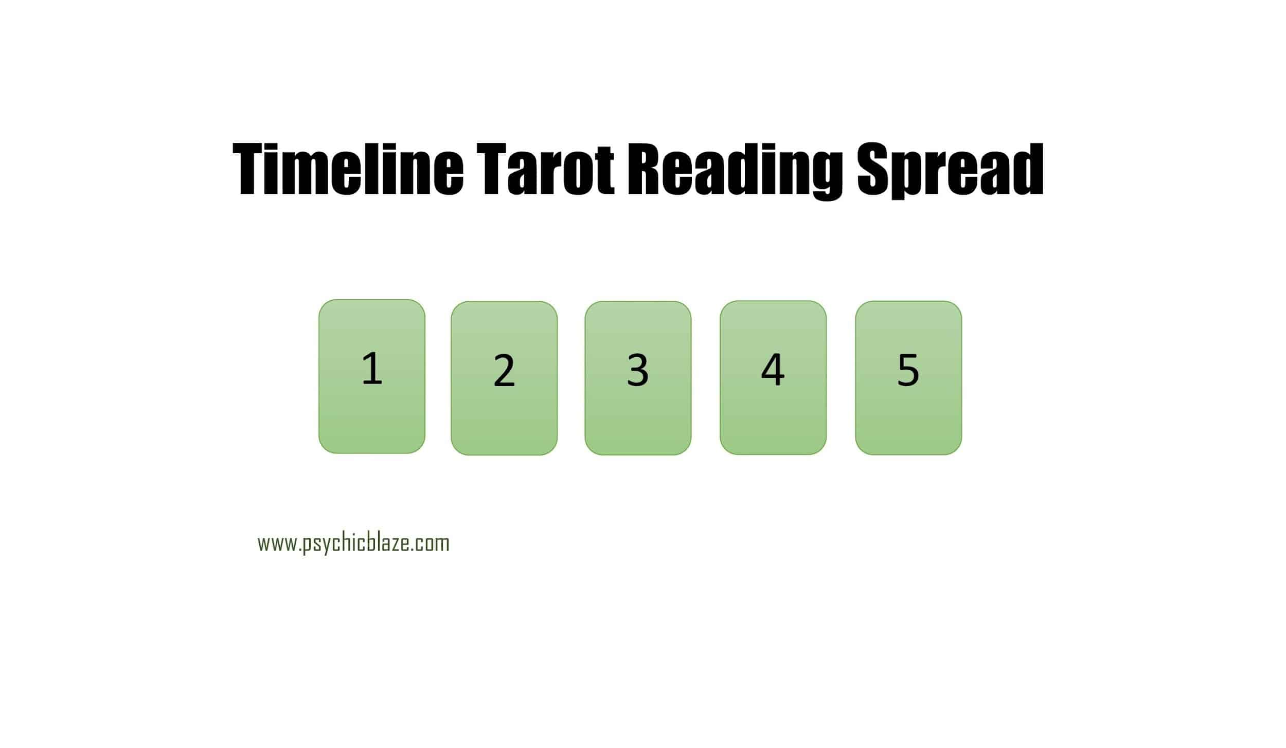 timeline tarot reading spread