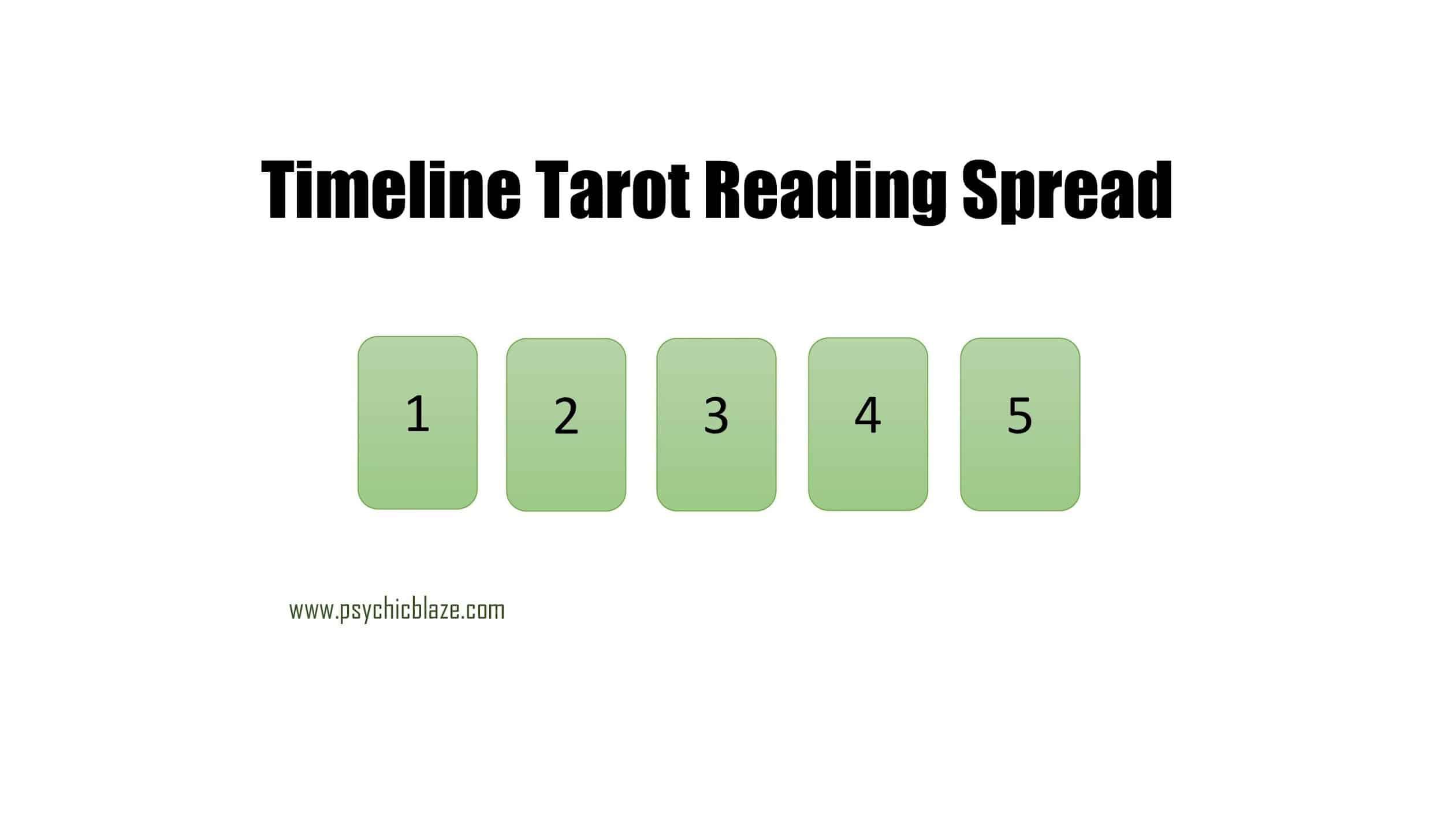timeline tarot reading spread