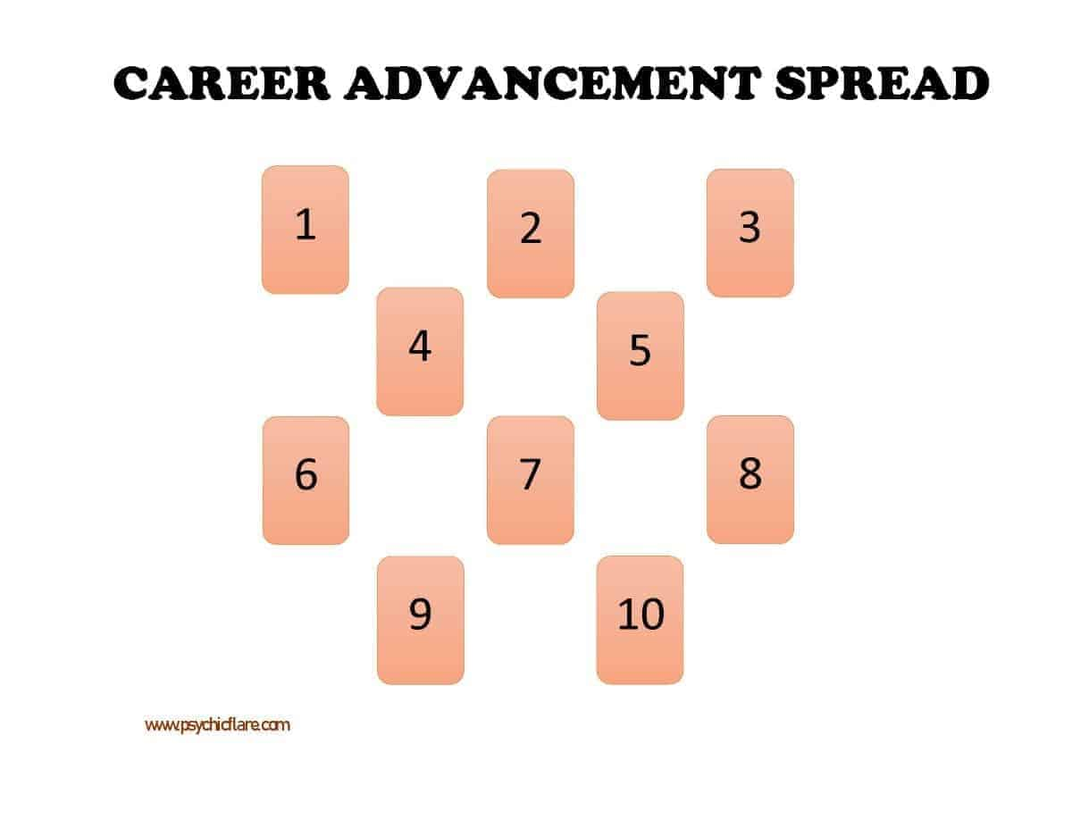 career advancement spread