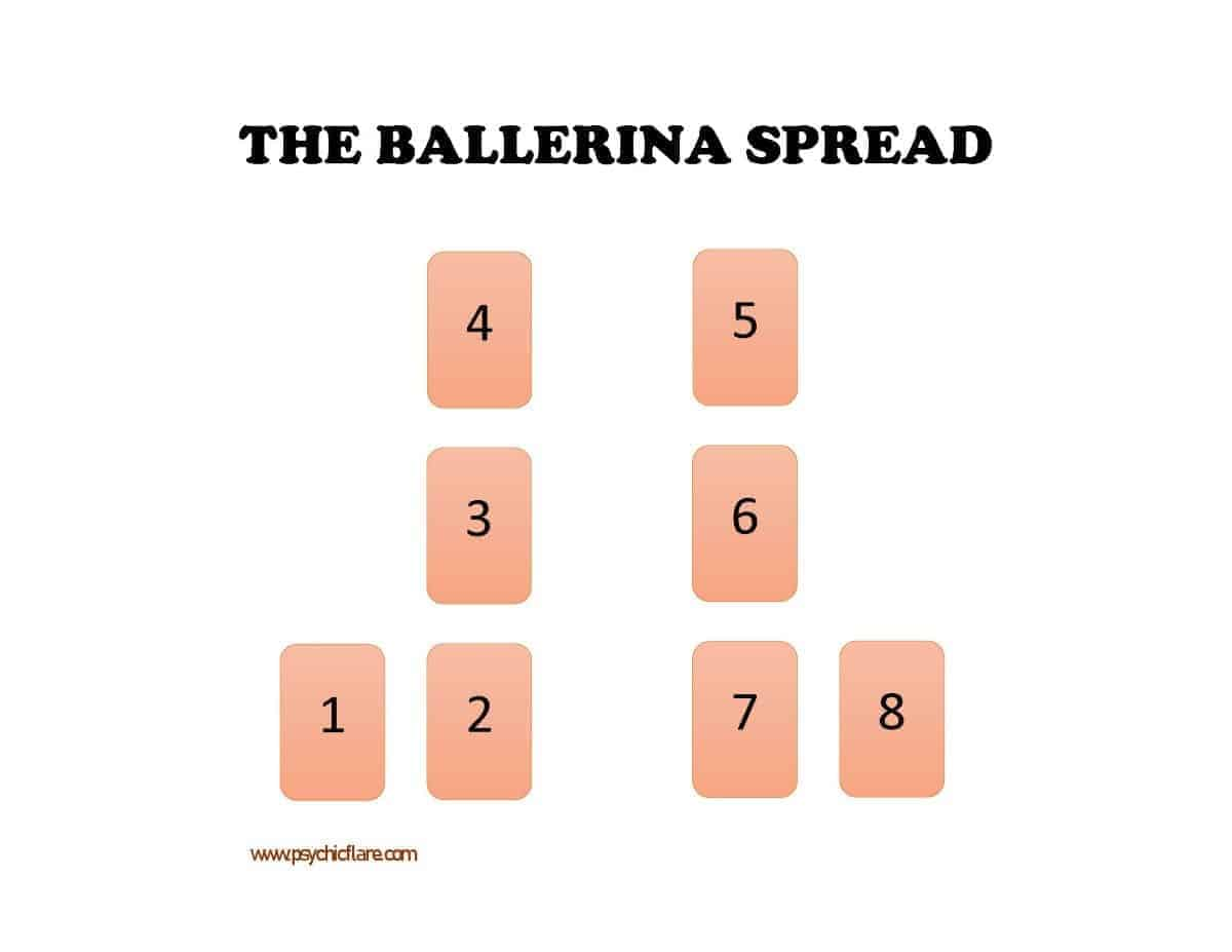 ballerina spread