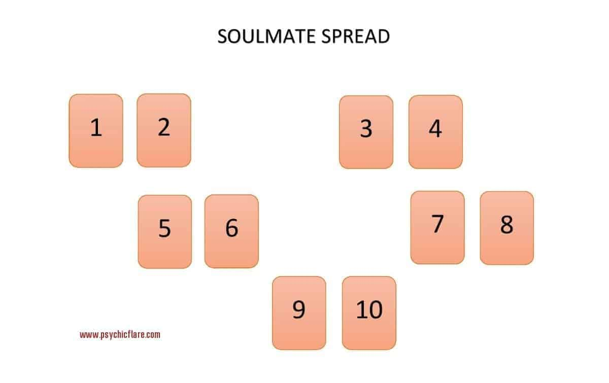 soulmate spread