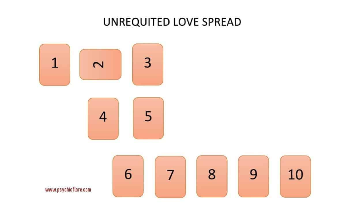 unrequited love spread