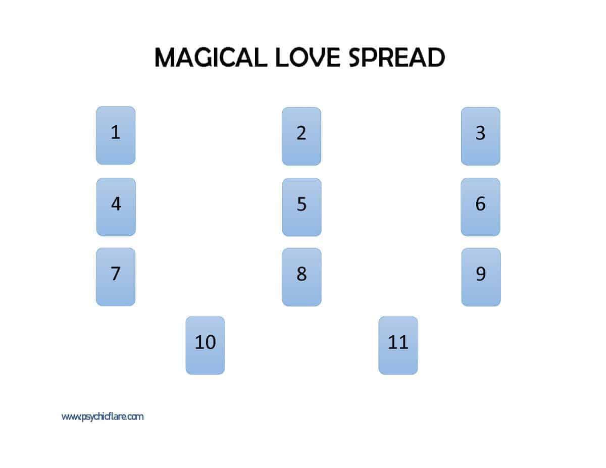 MAGICAL LOVE SPREAD