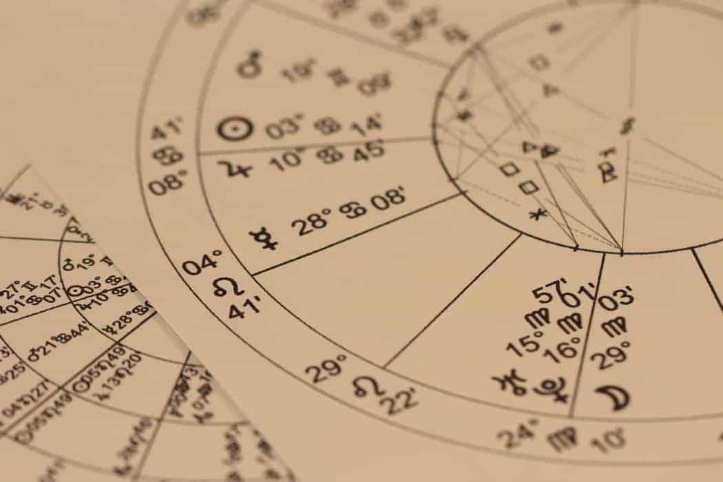 chart zodiac